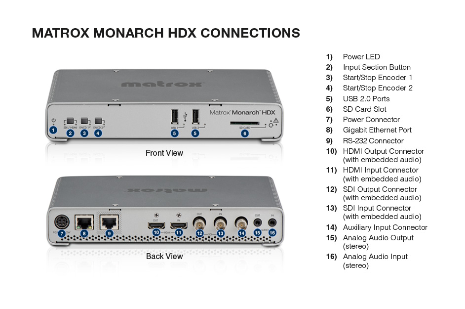 en_monarch_hdx_connections