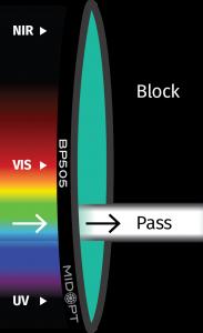 MidOpt_BP505_Trans_Graphic