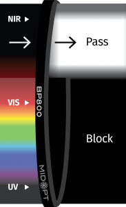 MidOpt_BP800_Trans_Graphic