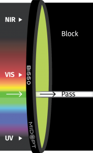 MidOpt_Bi550_Trans_Graphic
