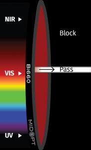 MidOpt_Bi660_Trans_Graphic
