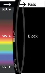 MidOpt_LP1000_Trans_Graphic