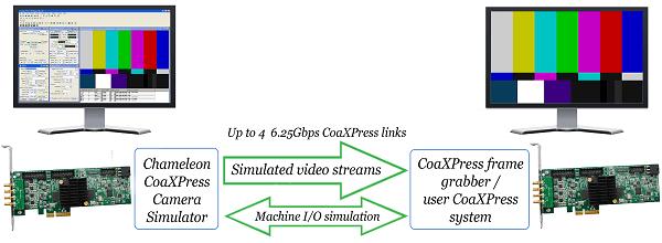 video_stream_simulation_system