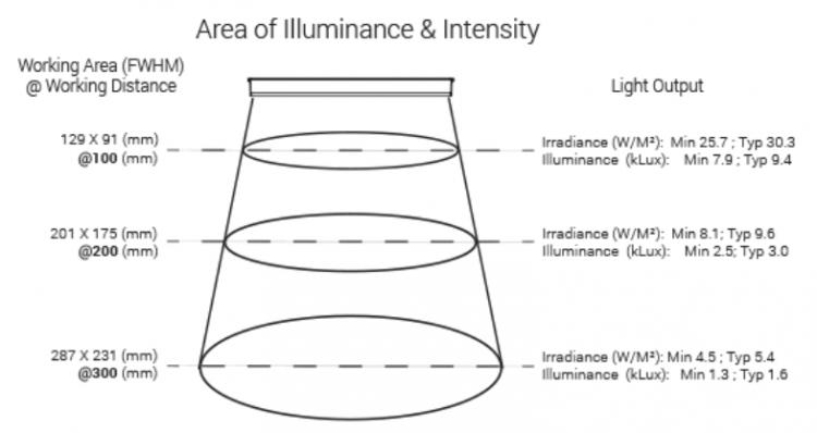 AL126_Area_of_Ill_Ai Advanced Illumination Lighting