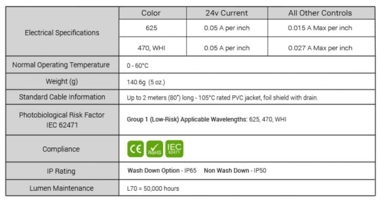AL126_GenSpecs_Ai Advanced Illumination Lighting