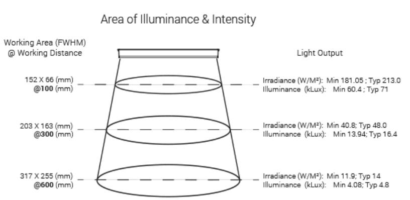 AL179_Area_of_Ill_Ai Advanced Illumination Lighting