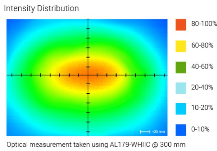 AL179_Int_Dist_Ai Advanced Illumination Lighting
