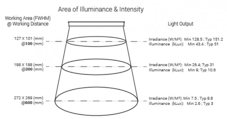 AL295_Area_of_Ill_Ai Advanced Illumination Lighting
