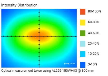 AL295_Int_Dist_Ai Advanced Illumination Lighting