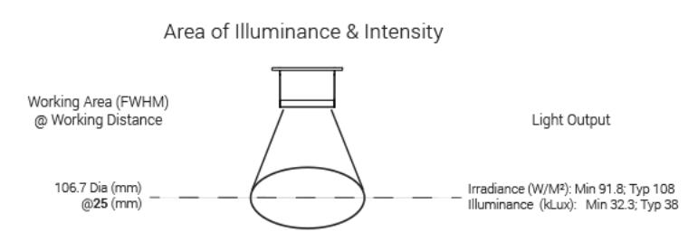 DL097_Area_of_Ill_Ai Advanced Illumination Lighting