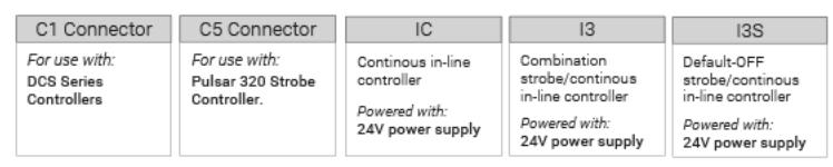 DL180_ConnCont_Ai Advanced Illumination Lighting