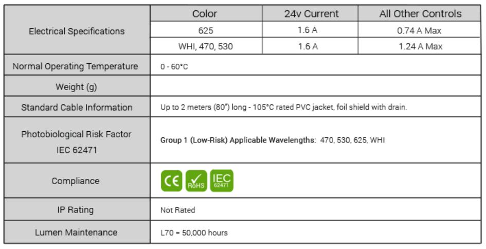 DL180_GenSpecs_Ai Advanced Illumination Lighting