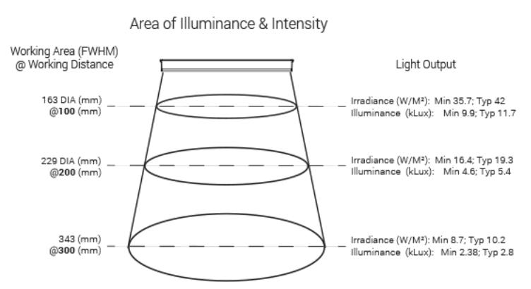 FDXXYY_Area_of_Ill_Ai Advanced Illumination Lighting