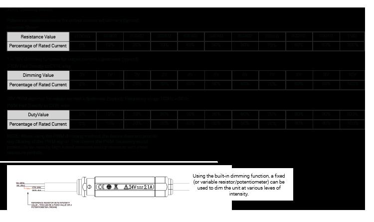ICS_2_ConnCont Advanced Illumination Lighting