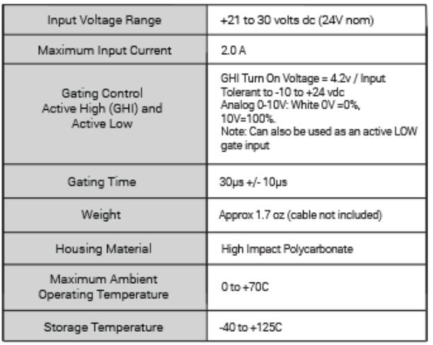 ICS_2_Gen Advanced Illumination Lighting