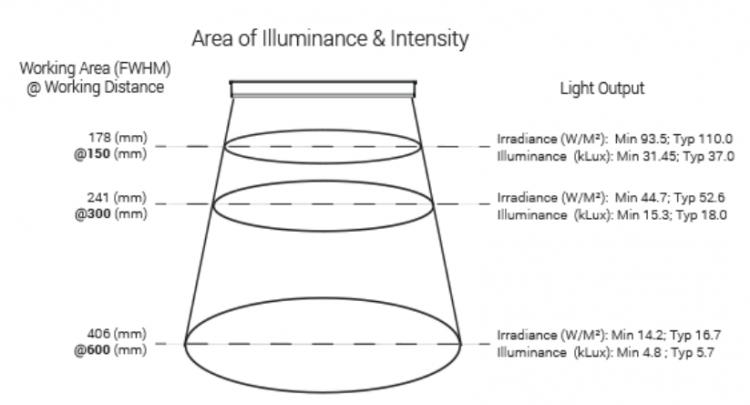 RL208_Area_of_Ill_Ai Advanced Illumination Lighting
