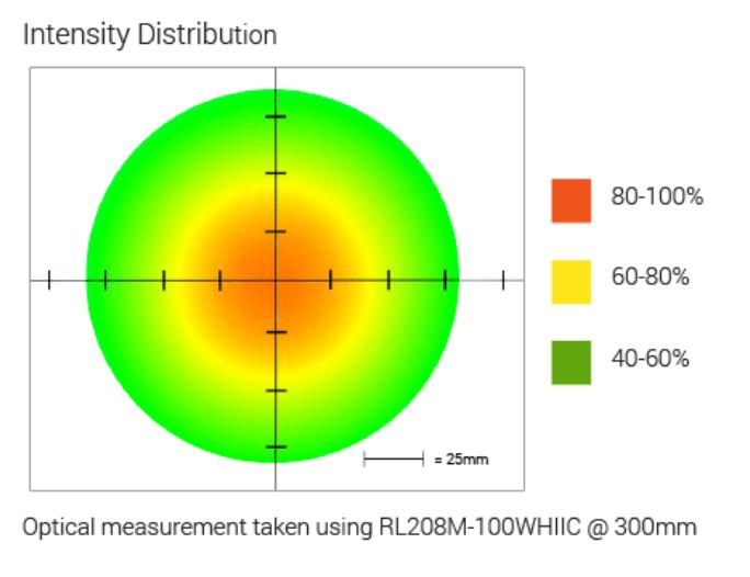 RL208_Int_Dist_Ai Advanced Illumination Lighting