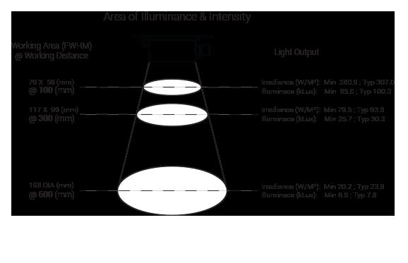 SL-S050075_Area_of_Ill_Ai Advanced Illumination Lighting