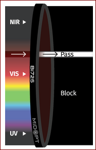 bi725_light_pass_filter_diagram