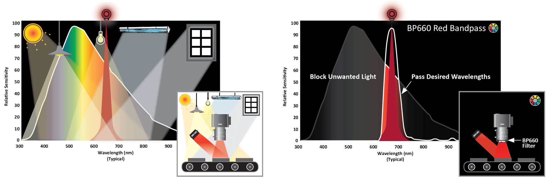 midopt_block_unwanted_light