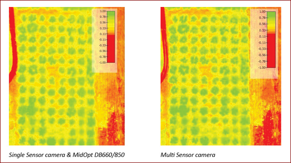 midopts_dual_bandpass_db660_pic comparing single sensor camers versus multi sensor camera