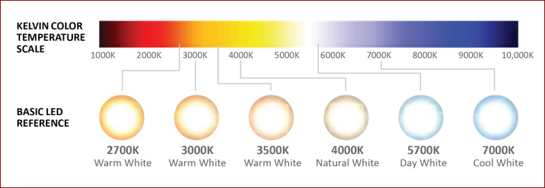 midopt_light_balance_diagram1