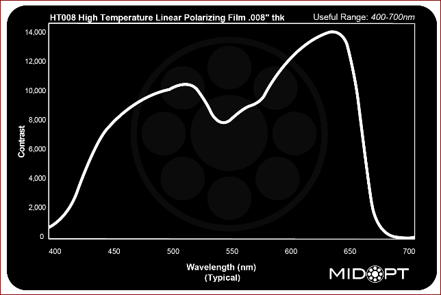midopt_ht008_graph_pic