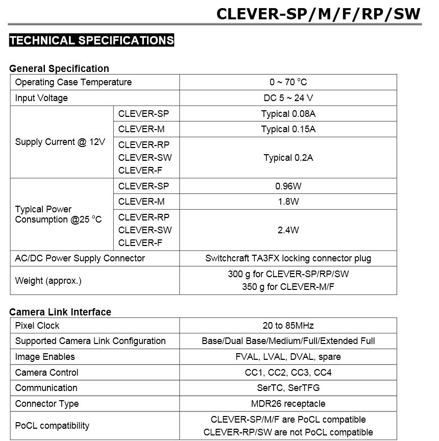 CLEVER Specs chart