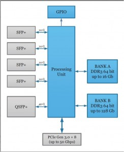 Kaya_Block_Diagram_KY-FGF