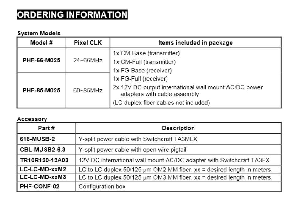 Order Info_Chart for PHAST