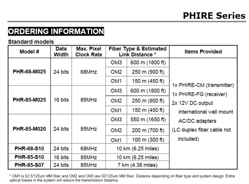 PHIRE Order Info chart