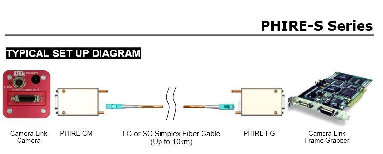 PHIRE-S Setup Diagram Phrontier Technologies
