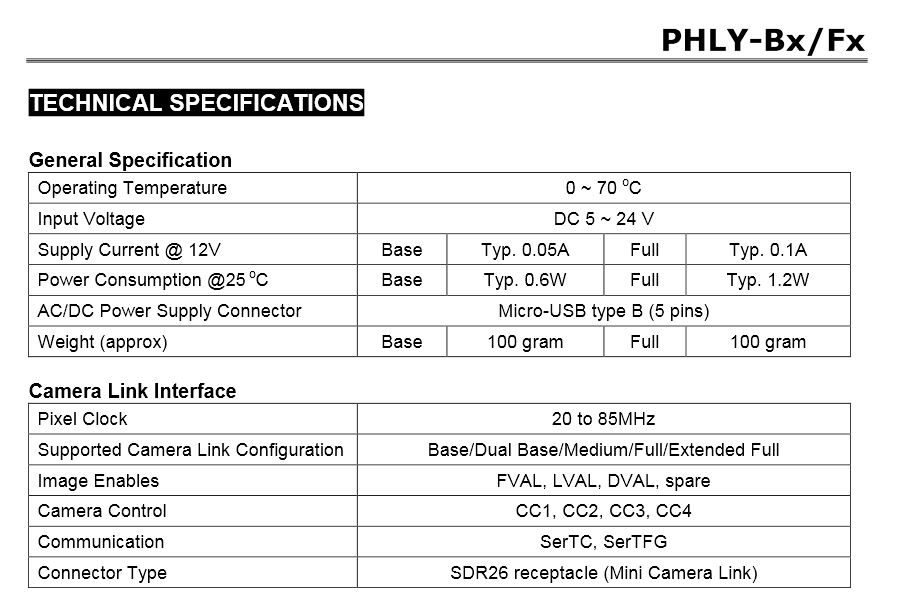 PHLY BX Fx Technical Specs chart
