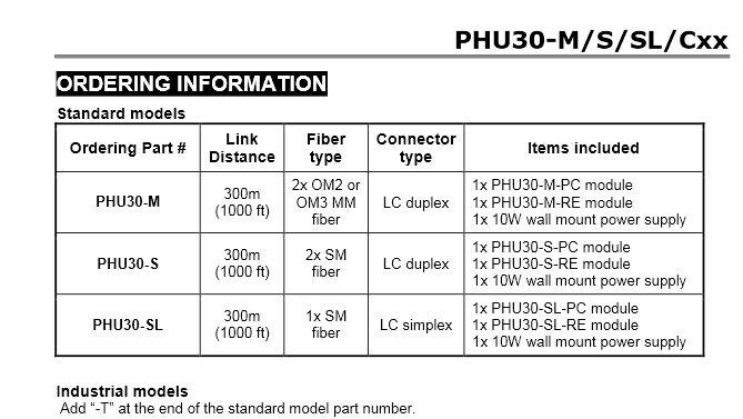 PHORCE_Order info Chart