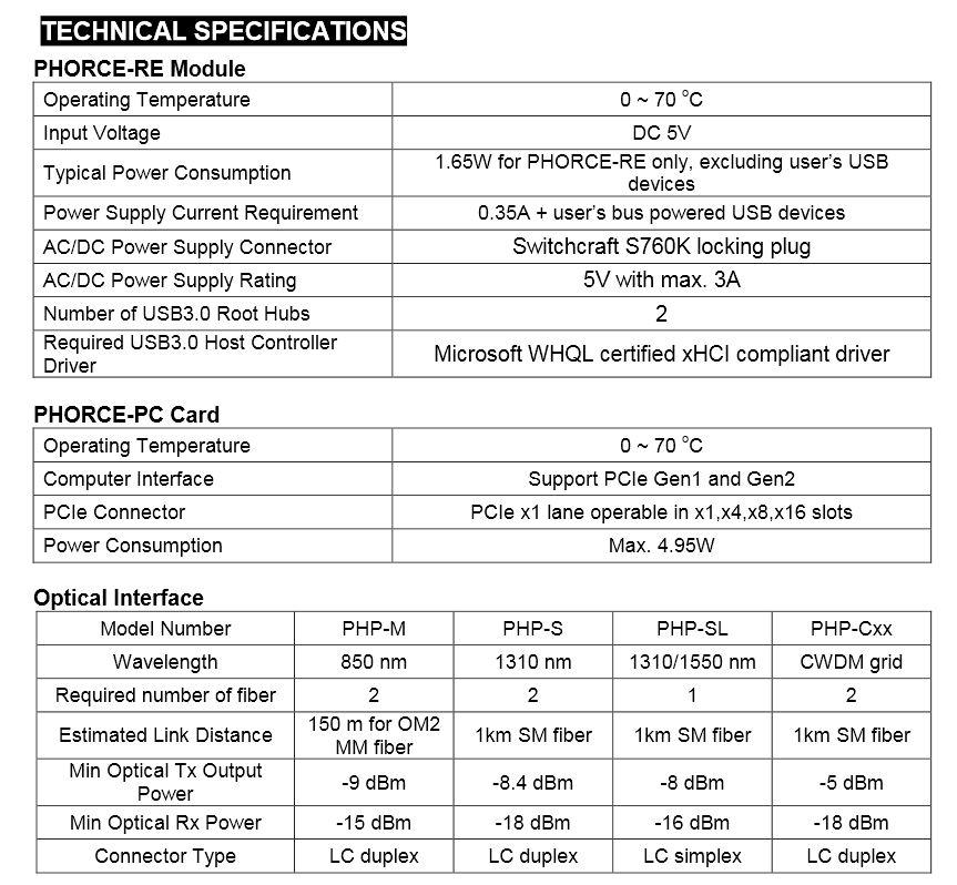 PHORCE_PHP-M_Tech Specs