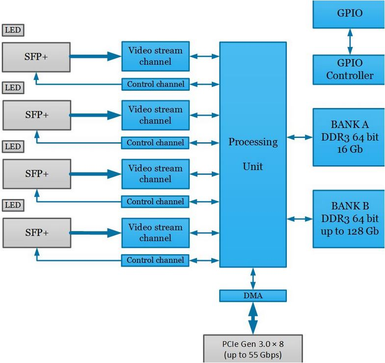 Komodo_KY-FGK-10G-bloack diagram KAYA