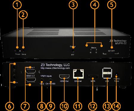 MVPR-02-Diagram_Web
