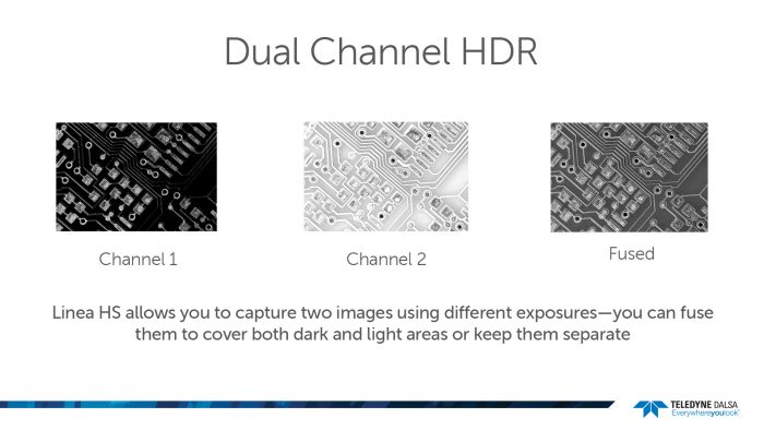 linea_hs-Dual Channel HDR