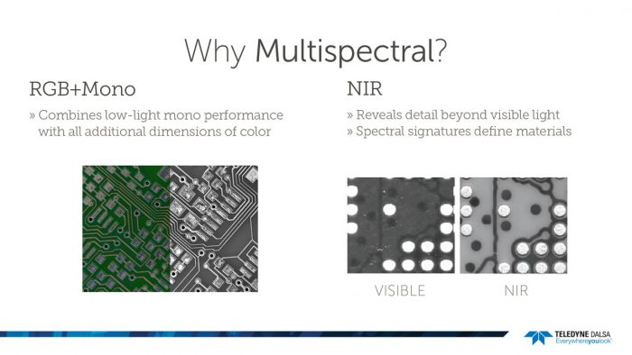Why Multispectral Diagram 1 contact Uniforcesales.com